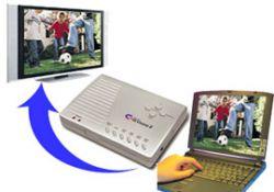 GRANDTEC HiVision II :: VGA към Y.Pb.Pr component видео конвертор