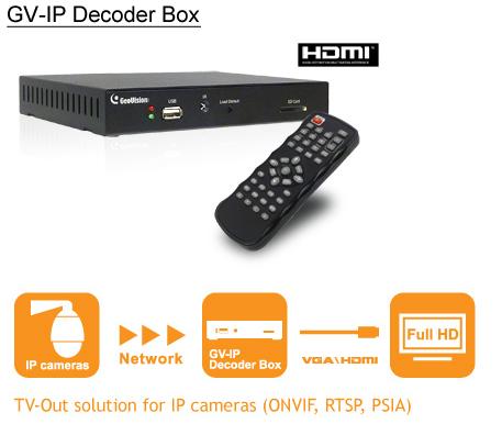 GeoVision GVIP-IDI653 :: GV IP Decoder Box - Comel Soft Multimedia, Ltd