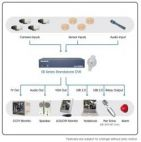 AVerMedia EB1304NET :: Записващо устройство (DVR) AVerDiGi EB1304 NET