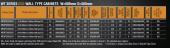 MIRSAN MR.WTE07U56.01 :: Сървърен шкаф за мрежово оборудване - 600 x 560 x 423 мм, D=560 мм / 7U, черен, за стена, Eco