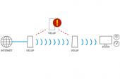 Linksys VLP0101 :: AC1200 VELOP Junior Mesh Wi-Fi система, Dual-Band