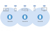 Linksys VLP0103 :: AC3600 VELOP Junior Mesh Wi-Fi система, Dual-Band, комплект 3 устройства