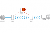 Linksys WHW0103 :: AC3900 VELOP Junior Mesh Wi-Fi система, Dual-Band, комплект 3 устройства